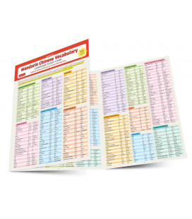 Mandarin Chinese Vocabulary Language Study Card (Incluye audio online)
