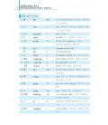 New Practical Chinese Reader 2. Textbook (2nd Edition) - Incluye código QR
