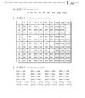 Business Chinese Conversation (Elementary) (The Fourth Edition) Vol. 1 - Audio en Código QR
