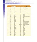 New Target Chinese Spoken Language 1 (CD MP3 incluso)