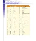 New Target Chinese Spoken Language 1 (Incluye código QR)